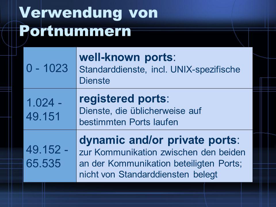 Verwendung von Portnummern