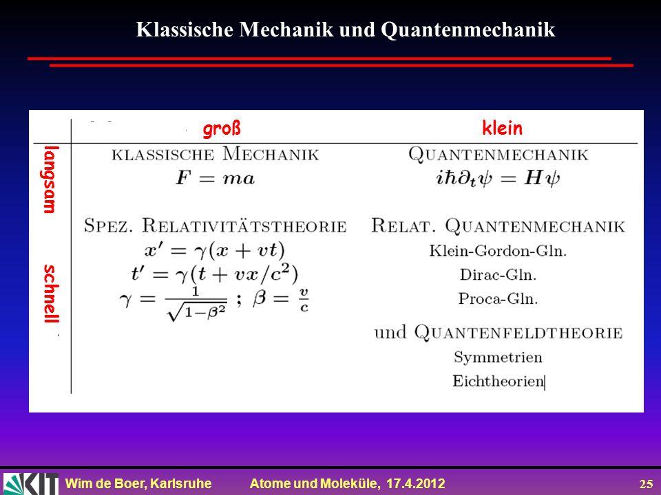 Klassische Mechanik und Quantenmechanik