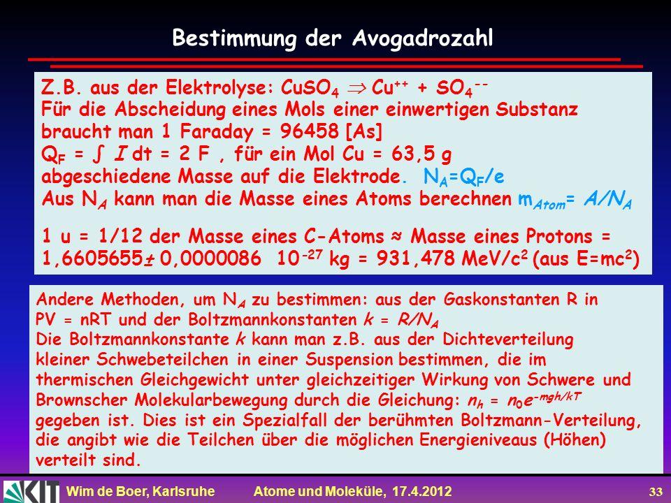 Bestimmung der Avogadrozahl
