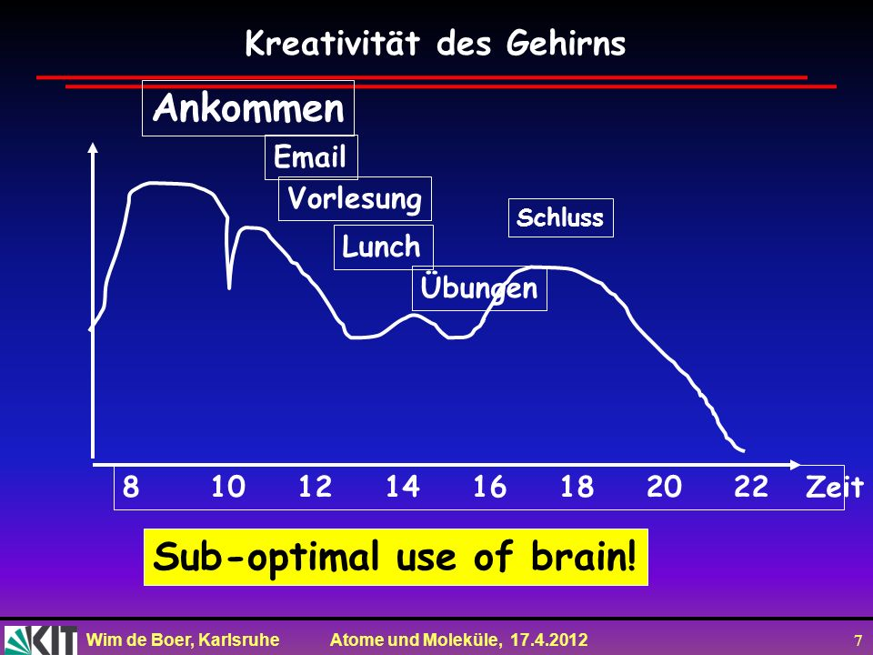 Sub-optimal use of brain!