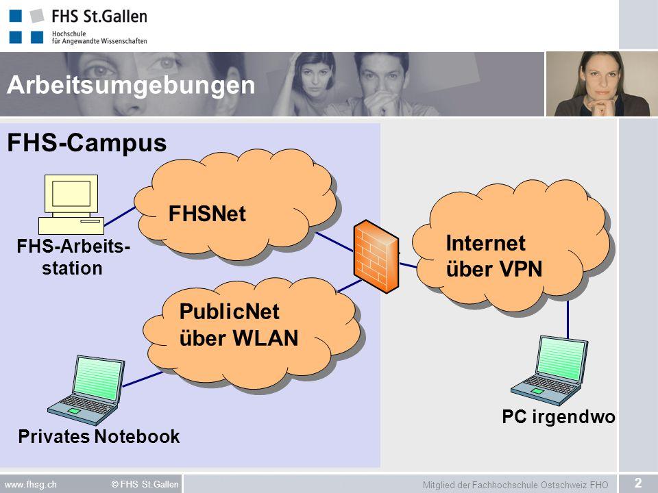 Arbeitsumgebungen FHS-Campus FHSNet Internet über VPN PublicNet