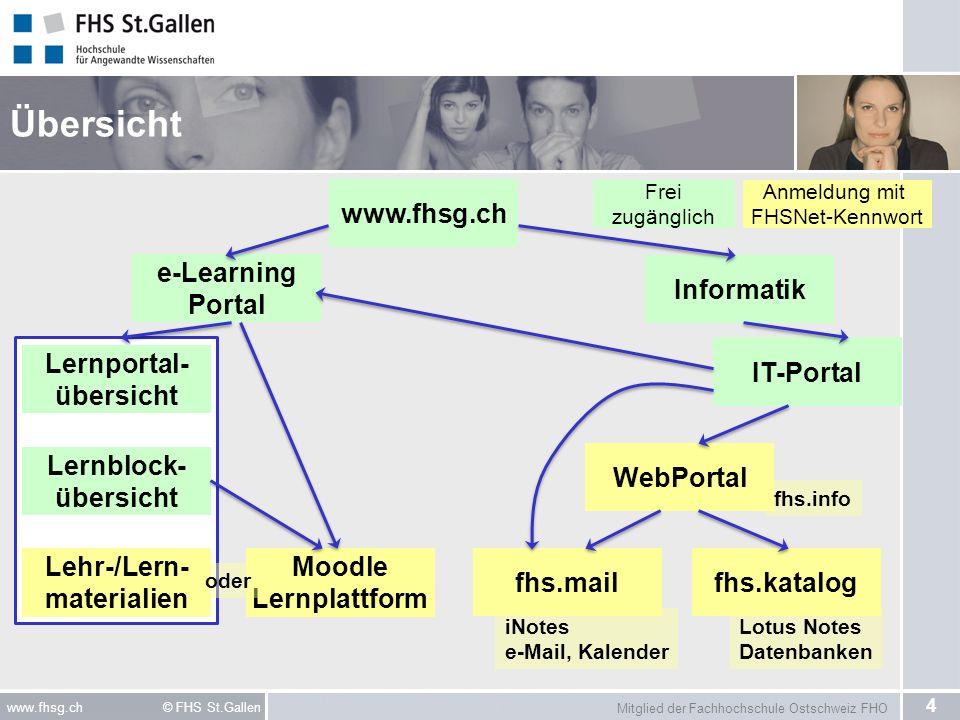 Übersicht www.fhsg.ch e-Learning Portal Informatik IT-Portal