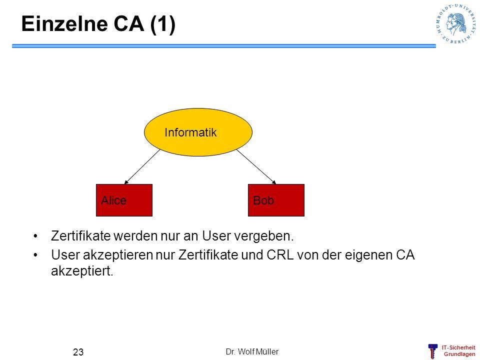 Einzelne CA (1) Zertifikate werden nur an User vergeben.