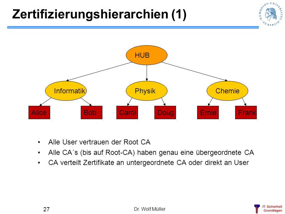 Zertifizierungshierarchien (1)