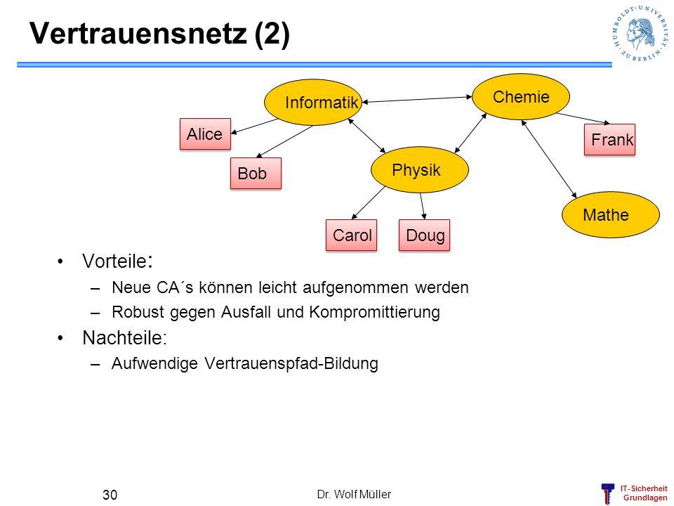 Vertrauensnetz (2) Vorteile: Nachteile: Chemie Informatik Alice Frank