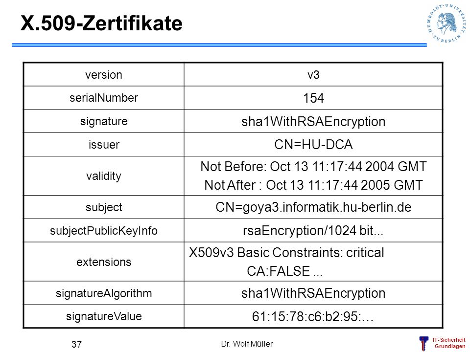 X.509-Zertifikate 154 sha1WithRSAEncryption CN=HU-DCA