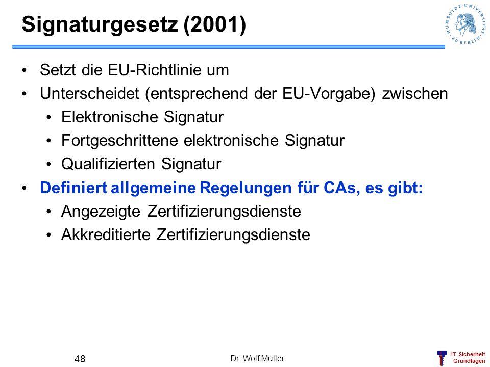 Signaturgesetz (2001) Setzt die EU-Richtlinie um
