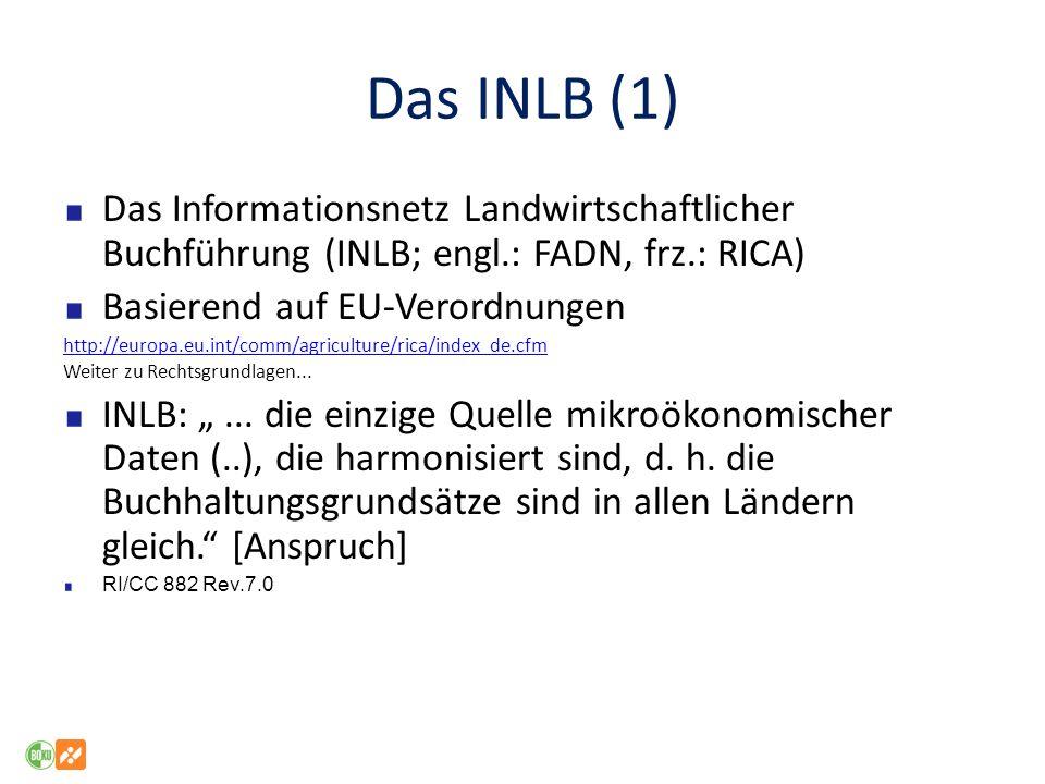 Das INLB (1) Das Informationsnetz Landwirtschaftlicher Buchführung (INLB; engl.: FADN, frz.: RICA) Basierend auf EU-Verordnungen.