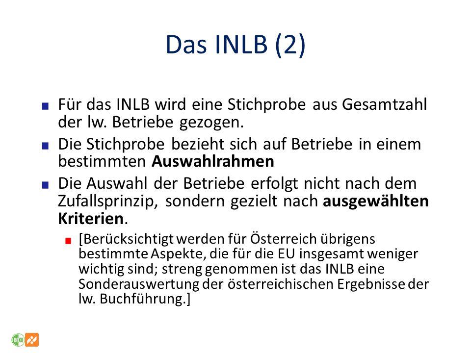 Das INLB (2) Für das INLB wird eine Stichprobe aus Gesamtzahl der lw. Betriebe gezogen.