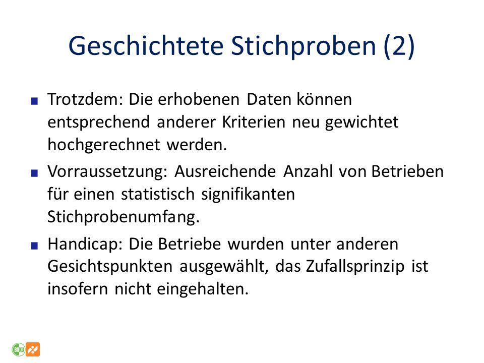 Geschichtete Stichproben (2)