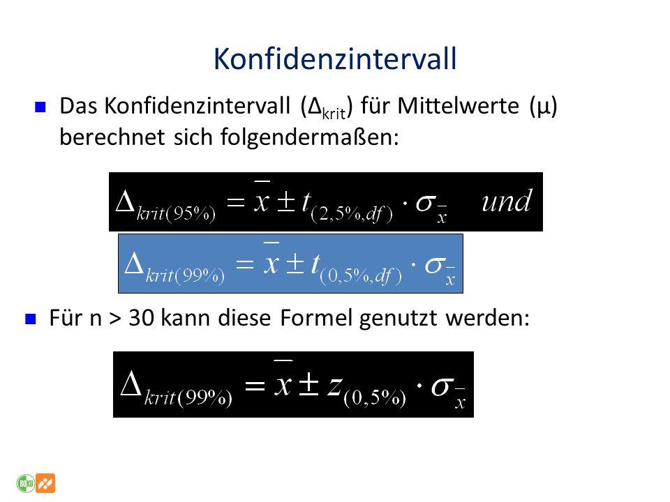 Konfidenzintervall Das Konfidenzintervall (Δkrit) für Mittelwerte (μ) berechnet sich folgendermaßen: