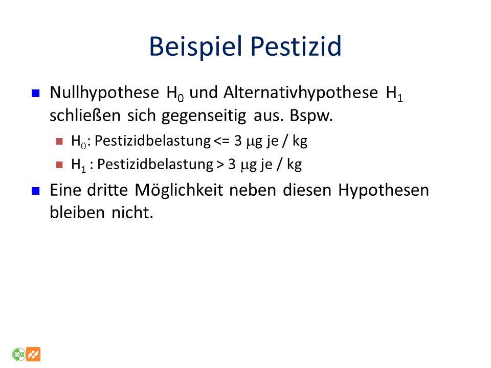 Beispiel Pestizid Nullhypothese H0 und Alternativhypothese H1 schließen sich gegenseitig aus. Bspw.