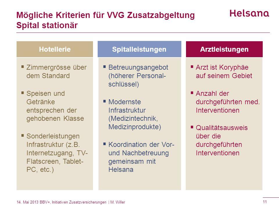 Mögliche Kriterien für VVG Zusatzabgeltung Spital stationär