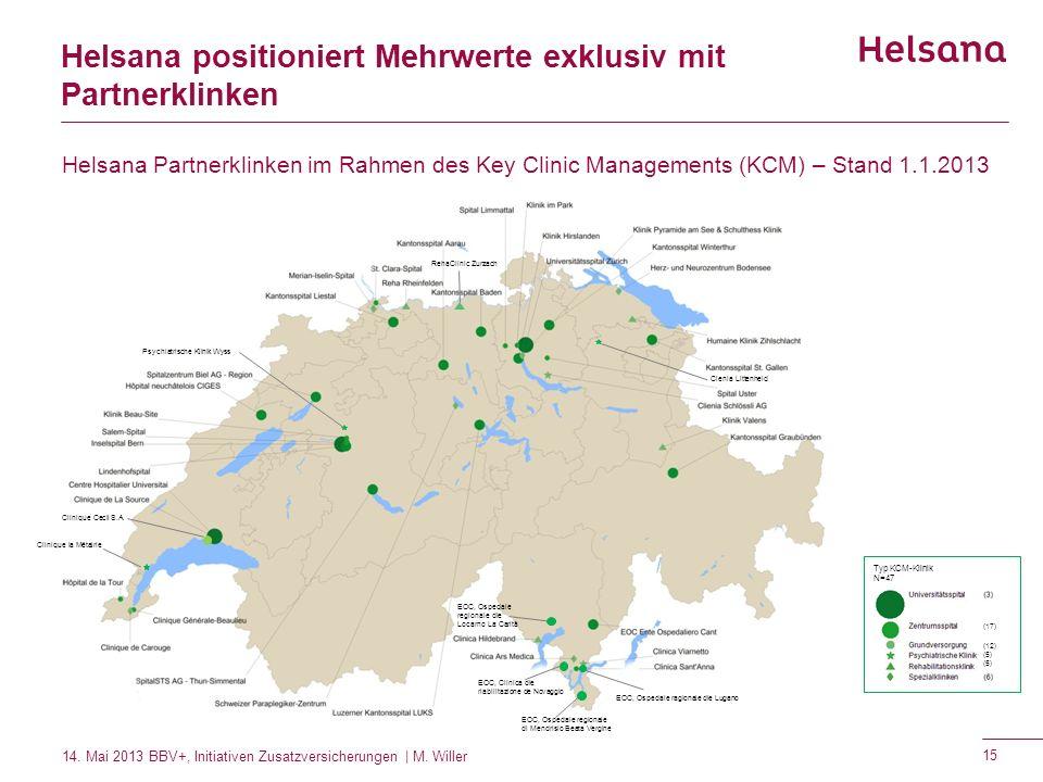 Helsana positioniert Mehrwerte exklusiv mit Partnerklinken