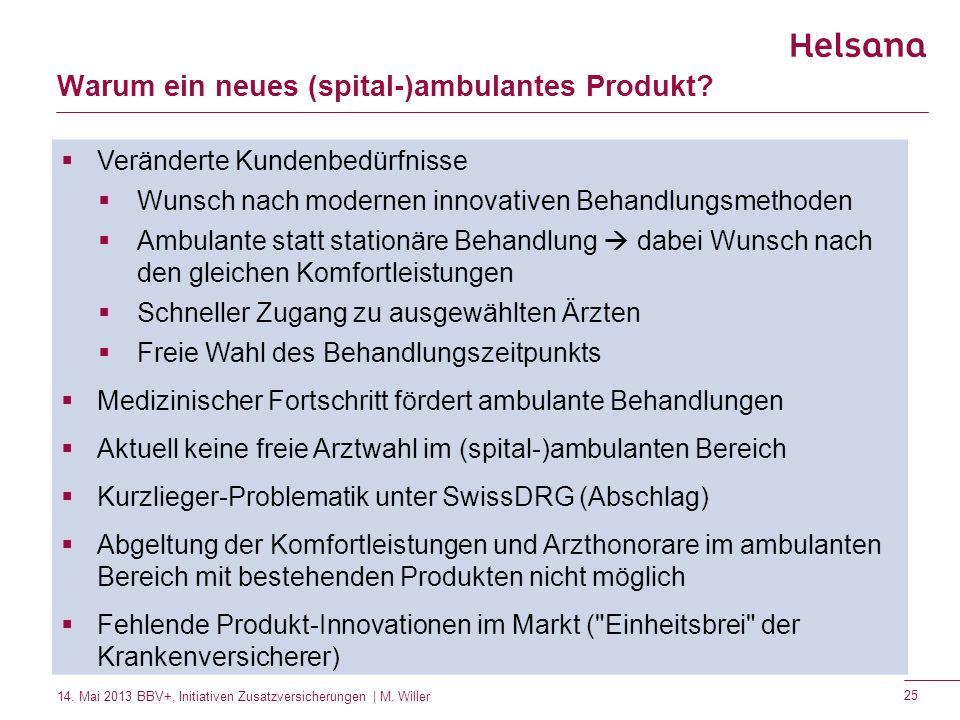 Warum ein neues (spital-)ambulantes Produkt