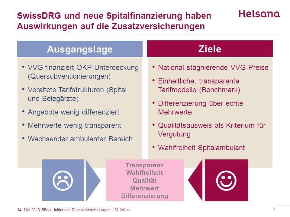 SwissDRG und neue Spitalfinanzierung haben Auswirkungen auf die Zusatzversicherungen