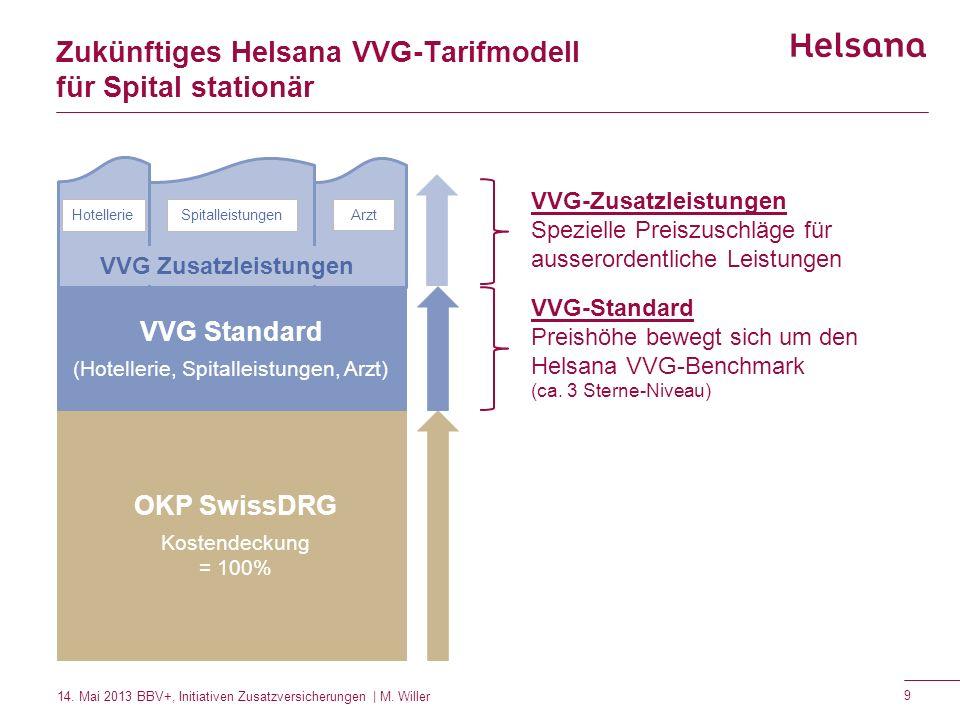 Zukünftiges Helsana VVG-Tarifmodell für Spital stationär