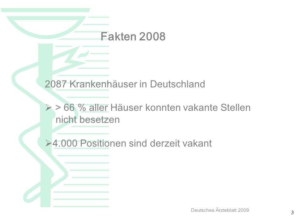 Fakten 2008 2087 Krankenhäuser in Deutschland