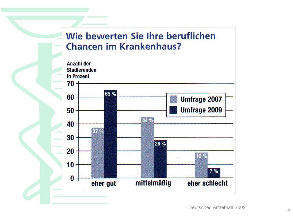 Deutsches Ärzteblatt 2009