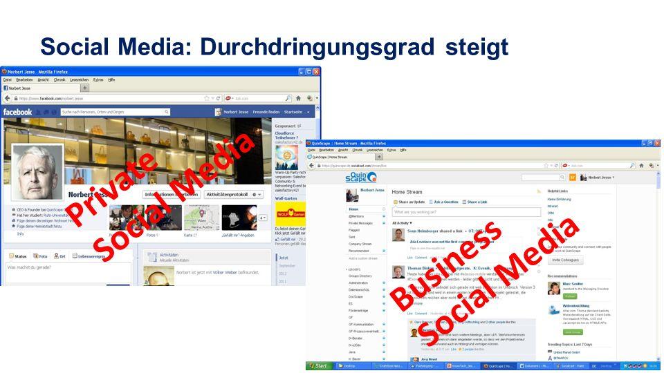 Social Media Private Business Social Media