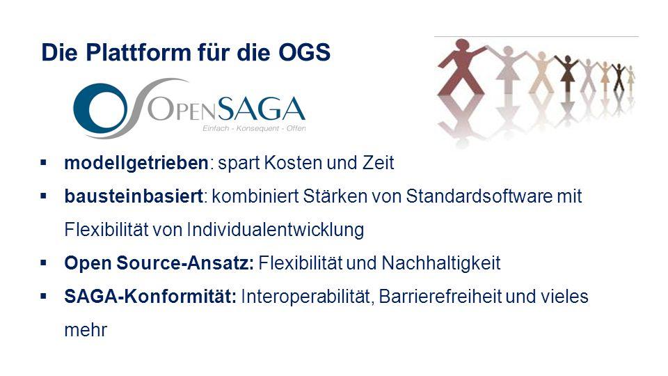 Die Plattform für die OGS