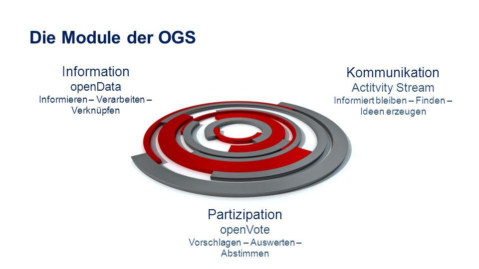Information openData Informieren – Verarbeiten – Verknüpfen