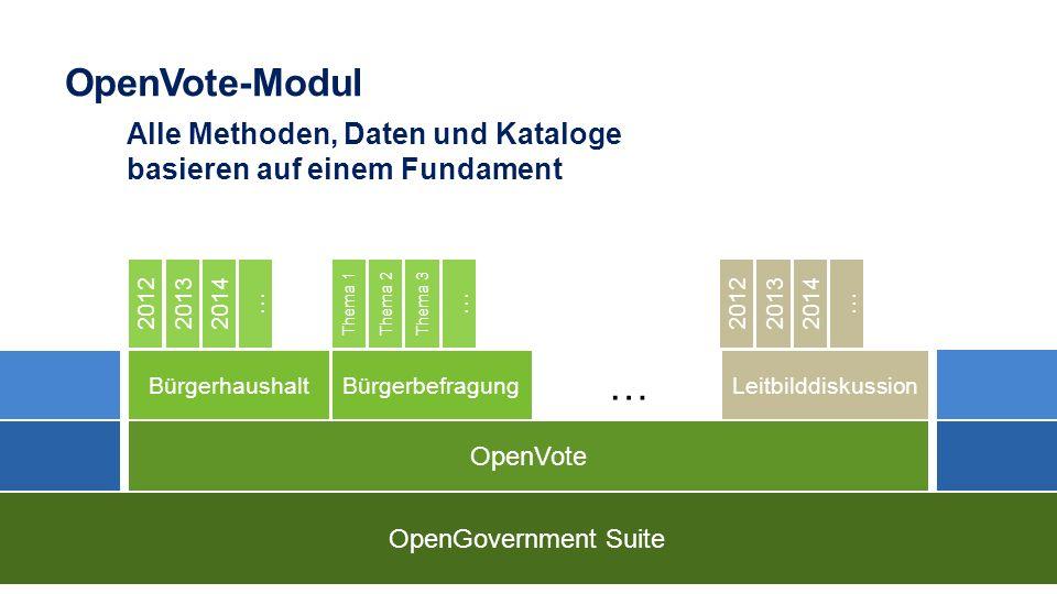 … OpenVote-Modul Alle Methoden, Daten und Kataloge