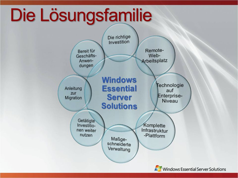 Windows Essential Server Solutions