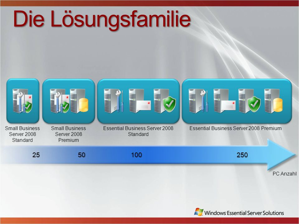 Die Lösungsfamilie 25 50 100 250 Small Business Server 2008 Standard