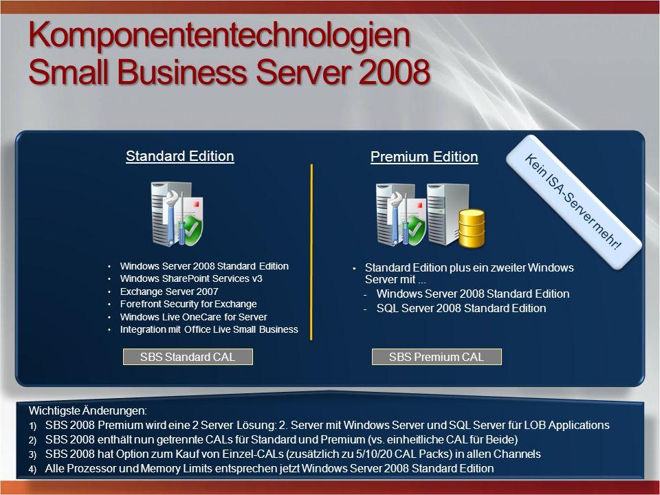 Komponententechnologien Small Business Server 2008