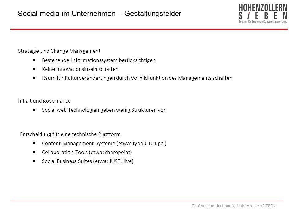 Social media im Unternehmen – Gestaltungsfelder