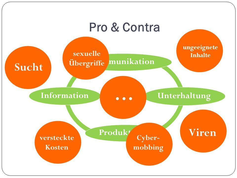… Pro & Contra Sucht Viren Internet Kommunikation Unterhaltung