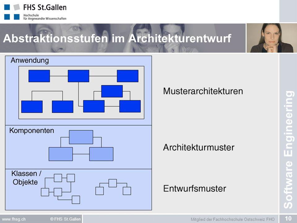 Abstraktionsstufen im Architekturentwurf