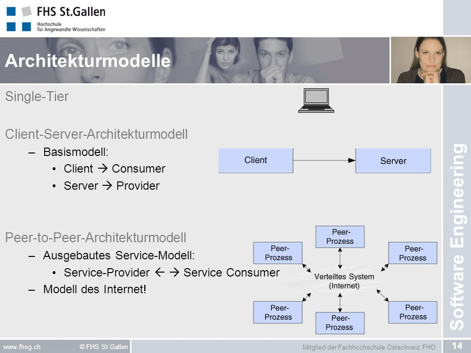 Architekturmodelle Single-Tier Client-Server-Architekturmodell