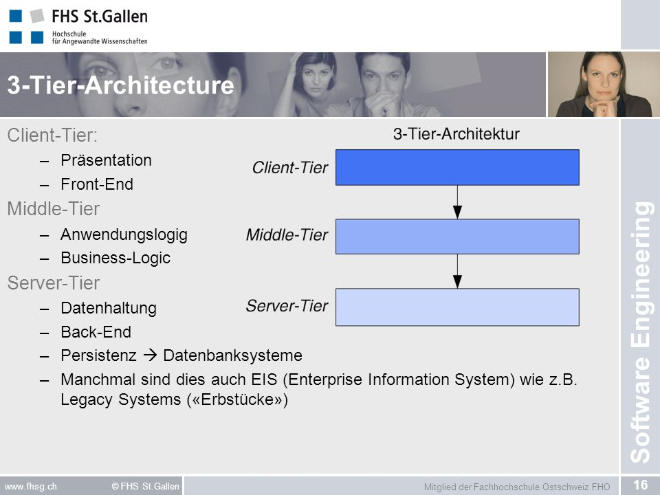 3-Tier-Architecture Client-Tier: Middle-Tier Server-Tier Präsentation