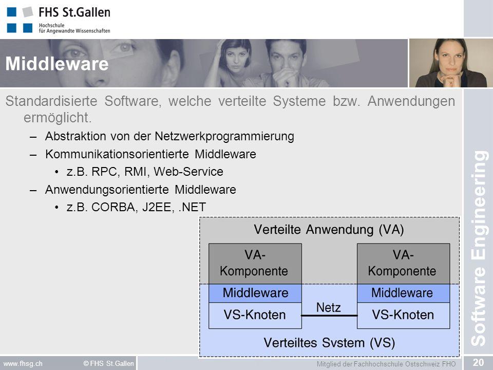 Middleware Standardisierte Software, welche verteilte Systeme bzw. Anwendungen ermöglicht. Abstraktion von der Netzwerkprogrammierung.