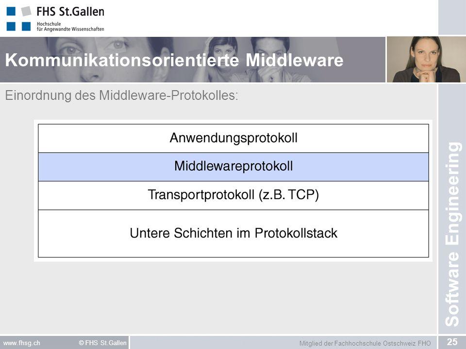 Kommunikationsorientierte Middleware