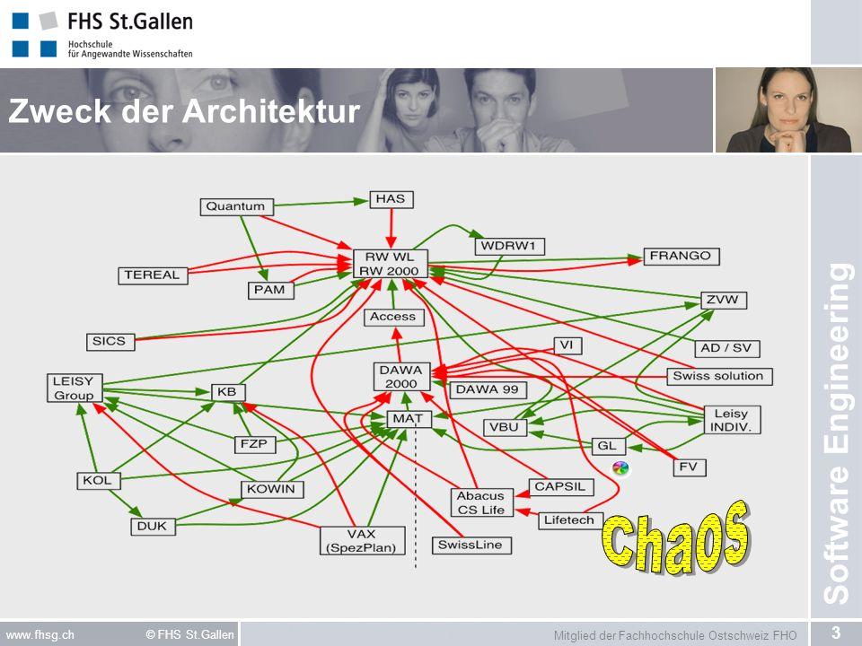Zweck der Architektur Chaos