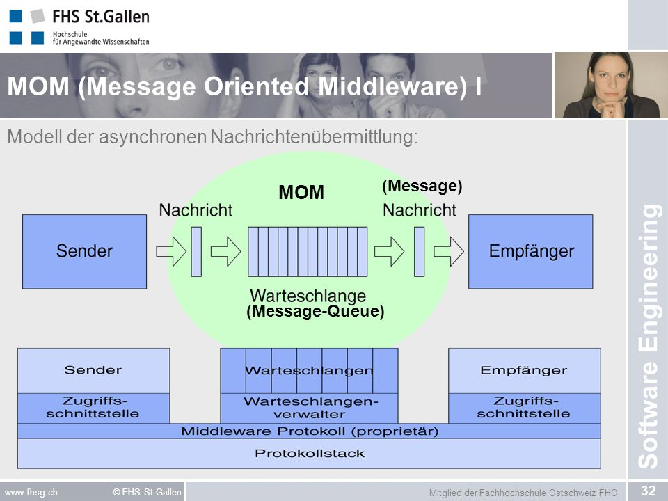 MOM (Message Oriented Middleware) I