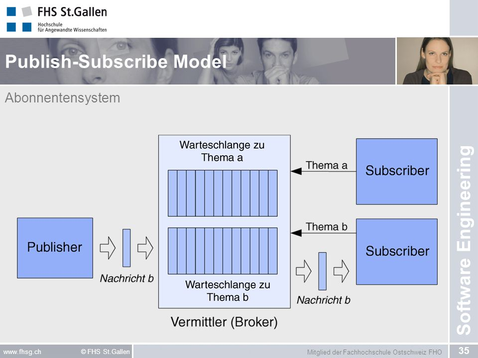 Publish-Subscribe Model