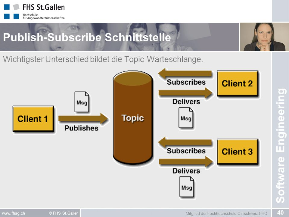Publish-Subscribe Schnittstelle
