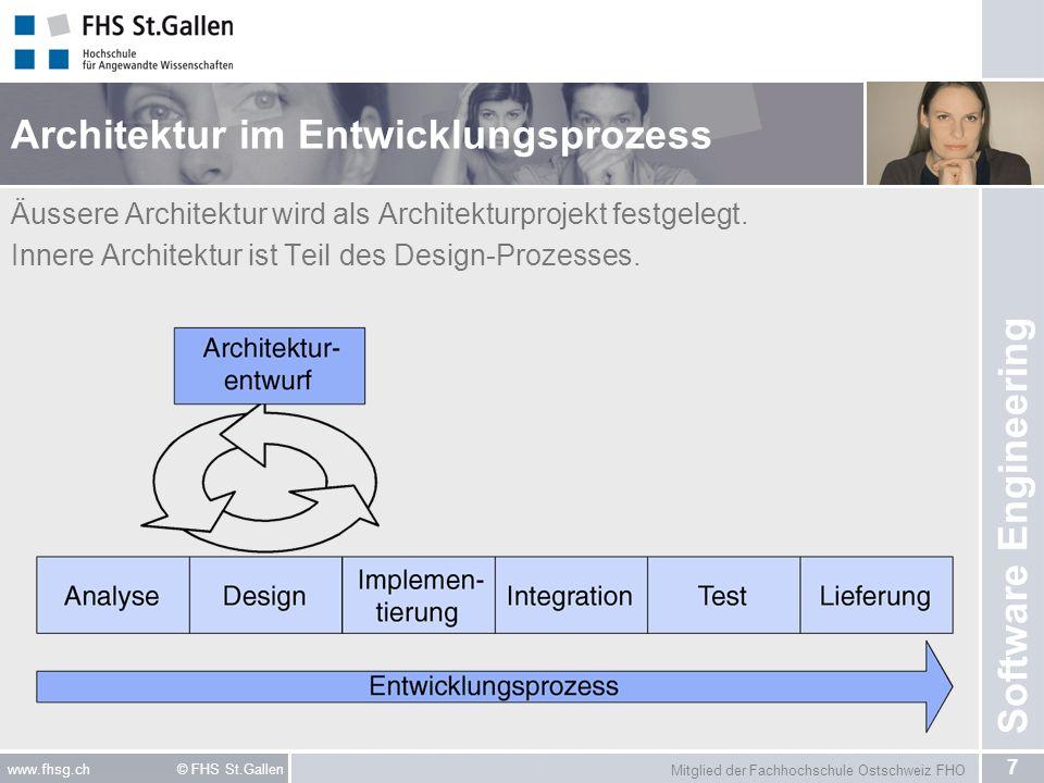 Architektur im Entwicklungsprozess