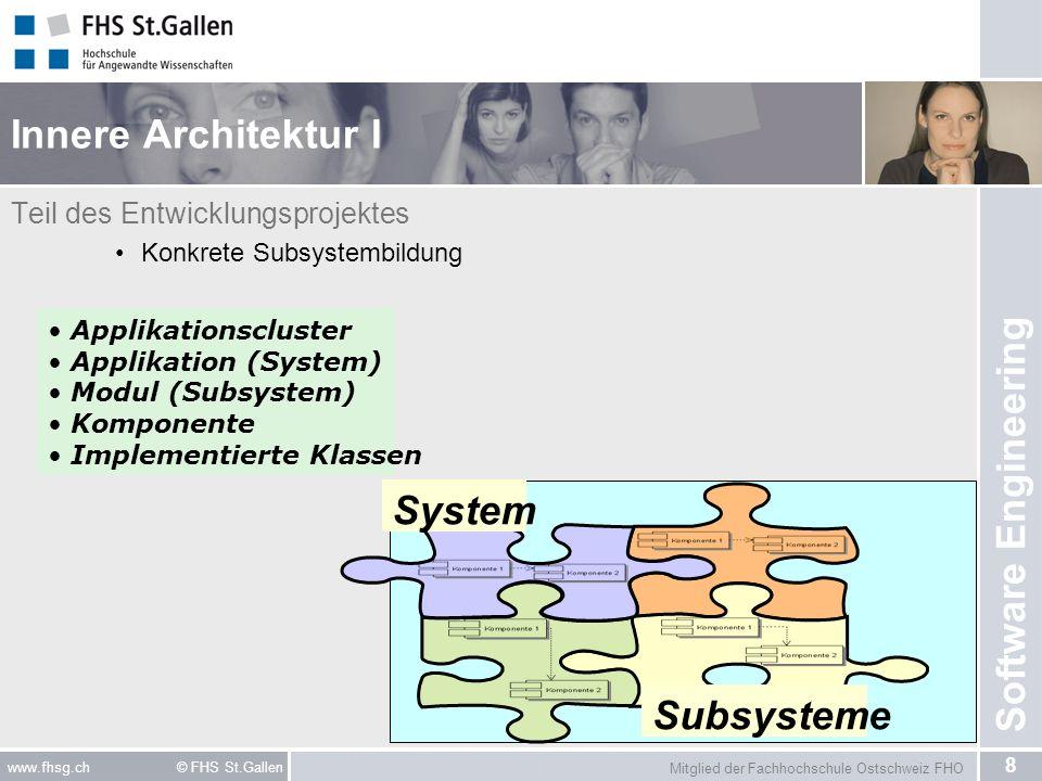 Innere Architektur I System Subsysteme Teil des Entwicklungsprojektes