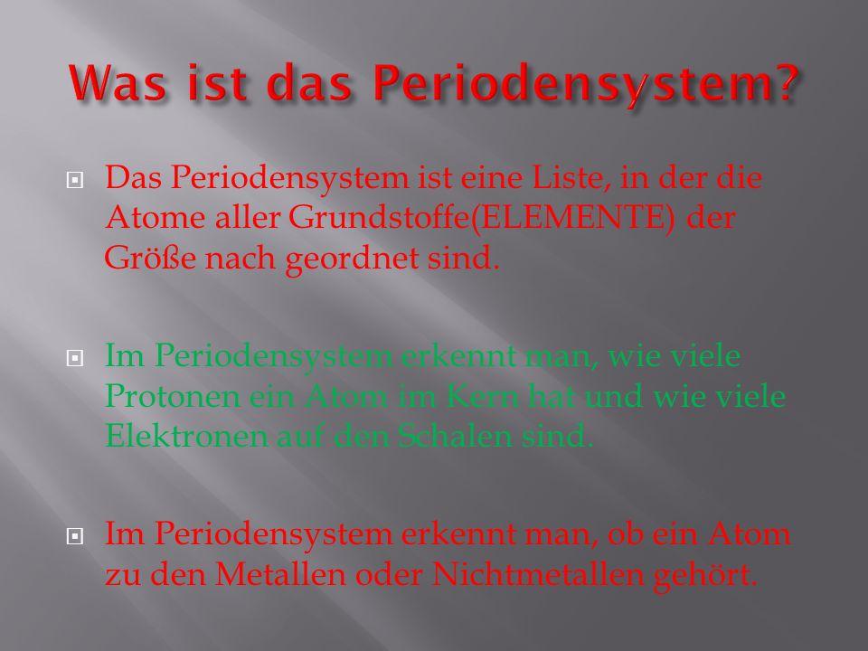 Was ist das Periodensystem