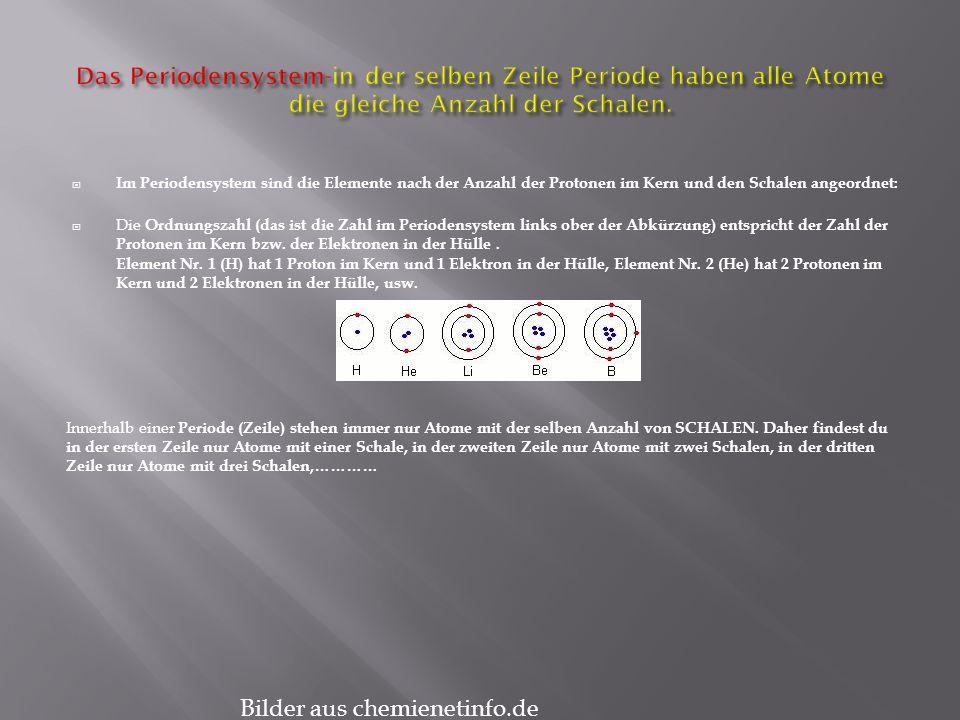 Bilder aus chemienetinfo.de