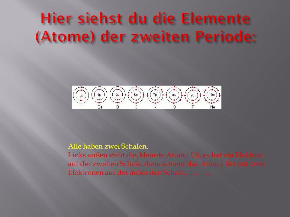 Hier siehst du die Elemente (Atome) der zweiten Periode: