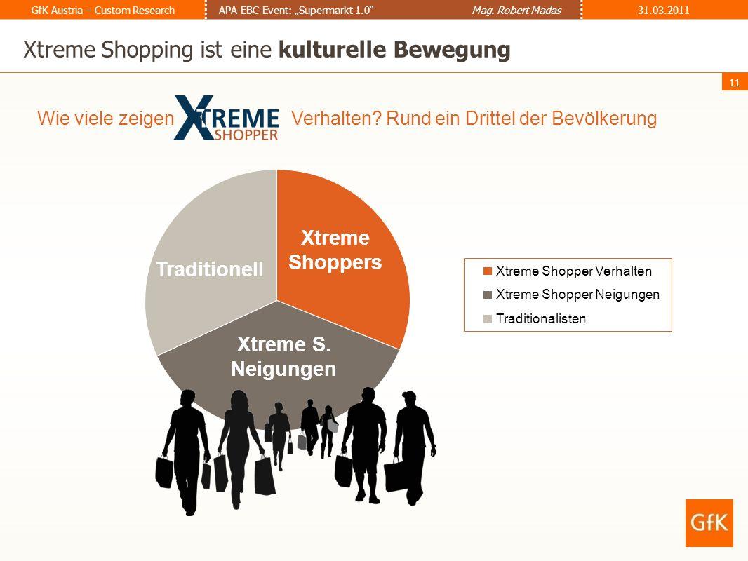 Xtreme Shopping ist eine kulturelle Bewegung