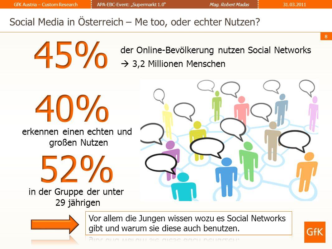 Social Media in Österreich – Me too, oder echter Nutzen