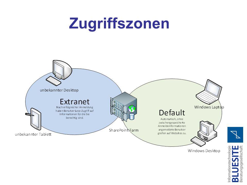 Zugriffszonen Wie gestaltet sich die Lösung