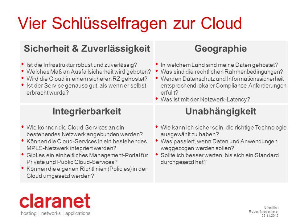 Vier Schlüsselfragen zur Cloud